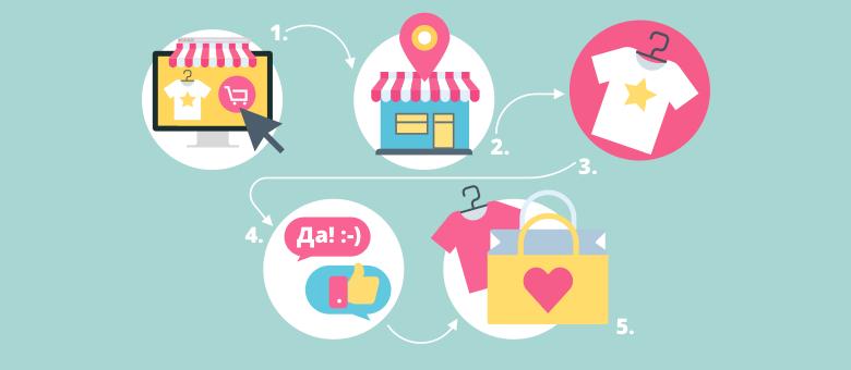 С чего начать управление клиентским опытом?