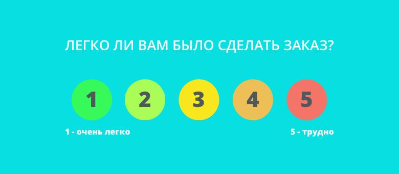 CES customer effort score