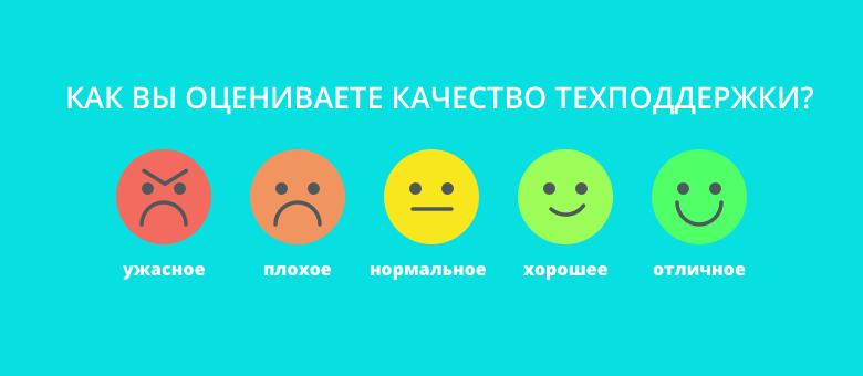 csat метрика удовлетворенности клиентов