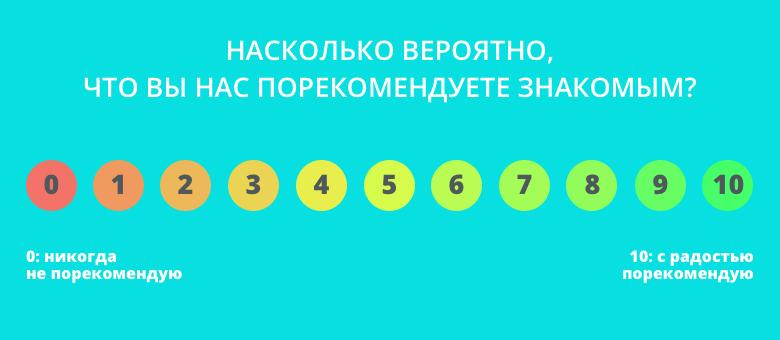 nps пример анкеты