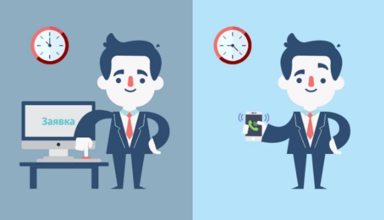 Когда компаниям выгодно использовать отложенную коммуникацию?
